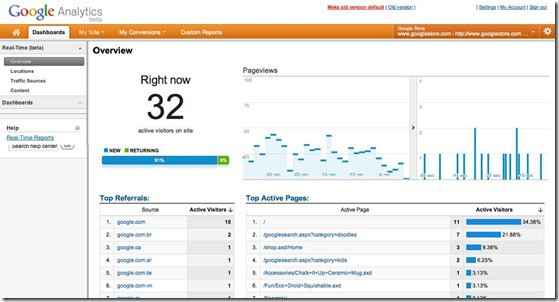 Google Analytic real time beta thumb Google Analytics Premium And Real time Analytics