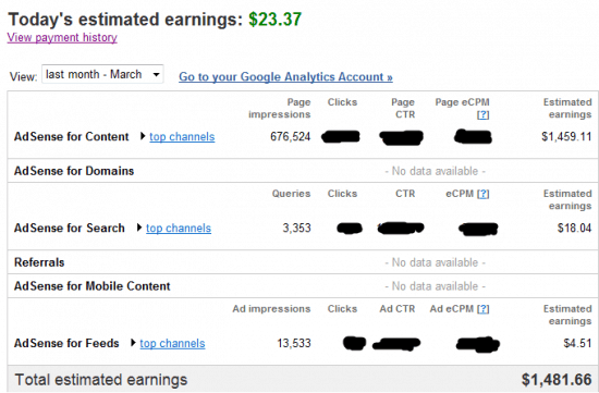 How to Adsense