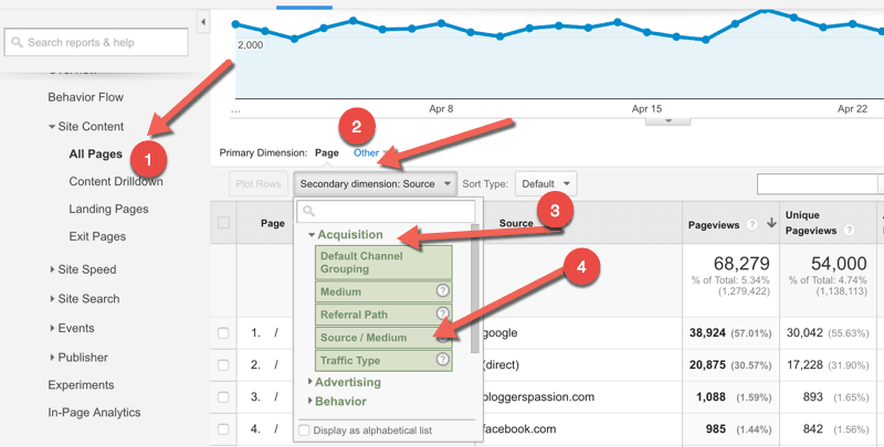 See traffic source in Google Analytics