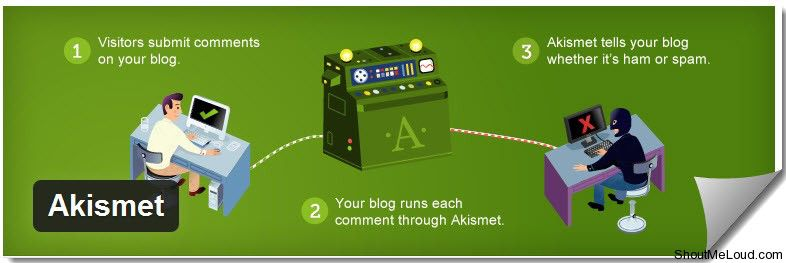 Akismet WordPress Plugin Basic WordPress Plugins for Every WordPress Blog