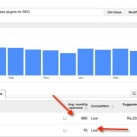 How To Use Google Keyword Planner For Keyword Planner