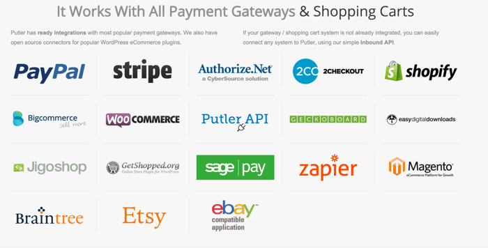 Putler authorized Payment Gateway