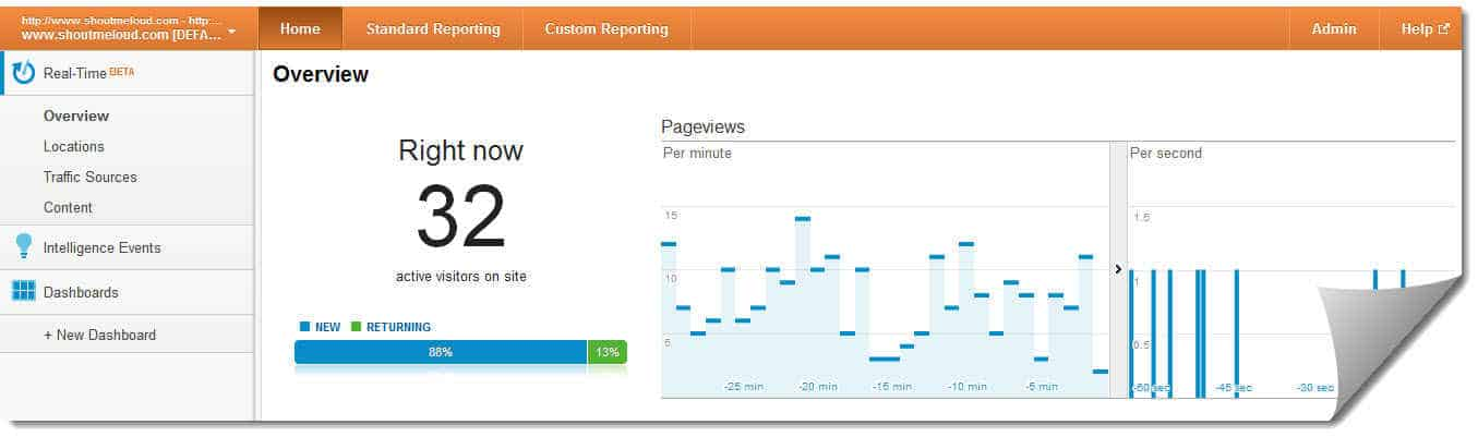 Analytics real time tracking