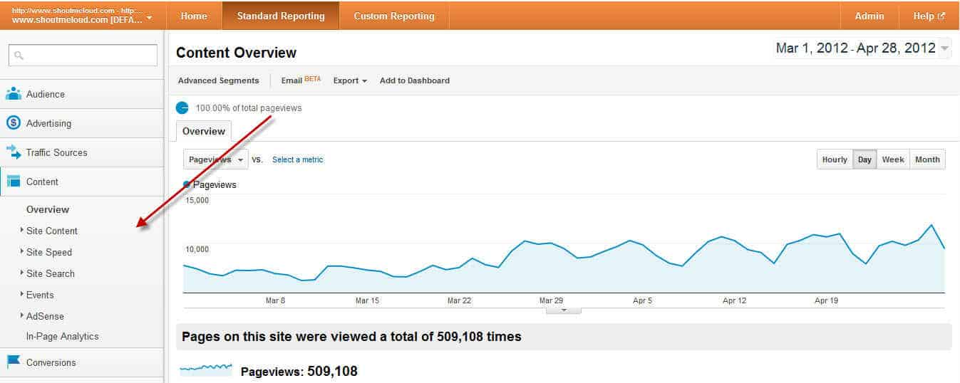 Traffic details What is Google Analytics : Free WebSite Stats Program