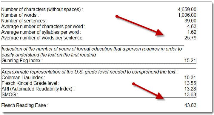 Readability Calculator