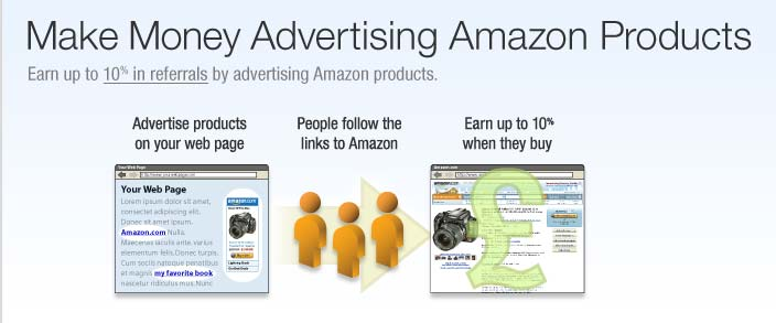 Amazon Affiliates Program How I Earn from Amazon Associates Program