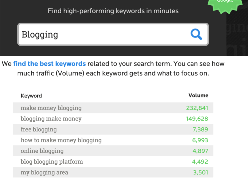 Keyword research WOrdtracker