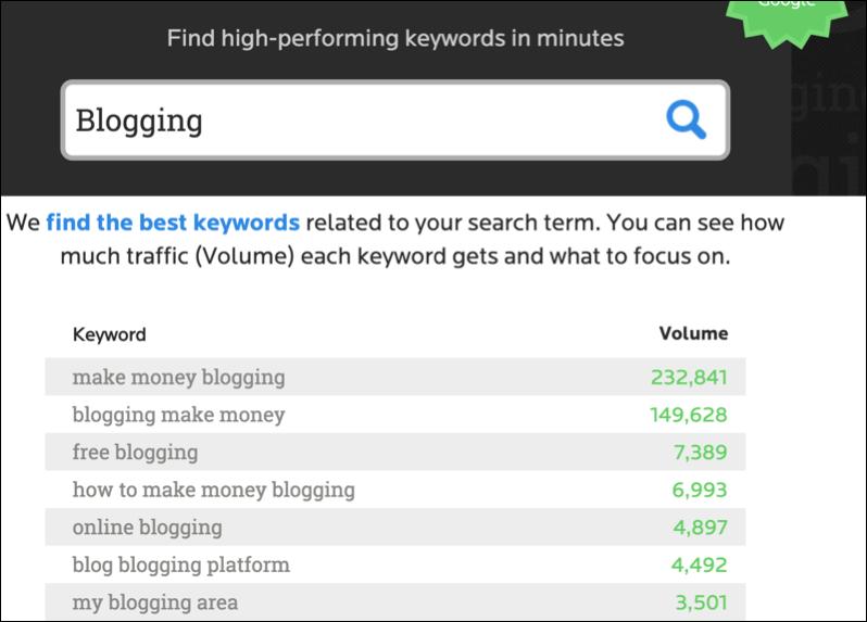 Keyword research WOrdtracker