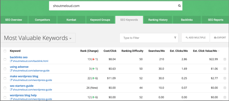 Spyfu Keyword Research Tools