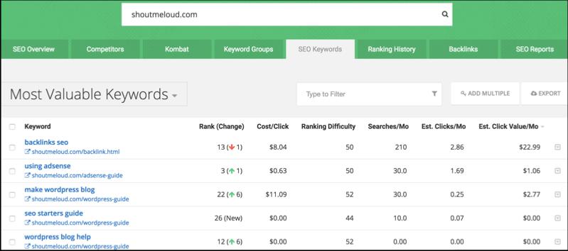 Spyfu Keyword Research Tools