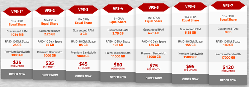 knownhost Pricing