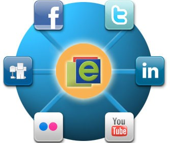 How Effective is Social Bookmarking For Blogs?
