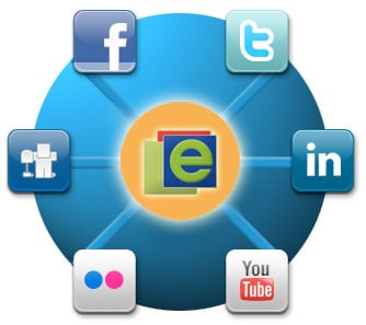 Benefits of social Bookmarking