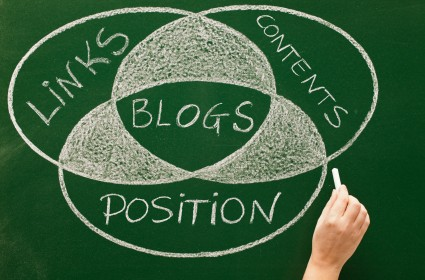 How Content Marketing Can Help Ecommerce Business?