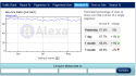 Thumbnail image for Understand Alexa Parameters of your Blog that Advertisers note