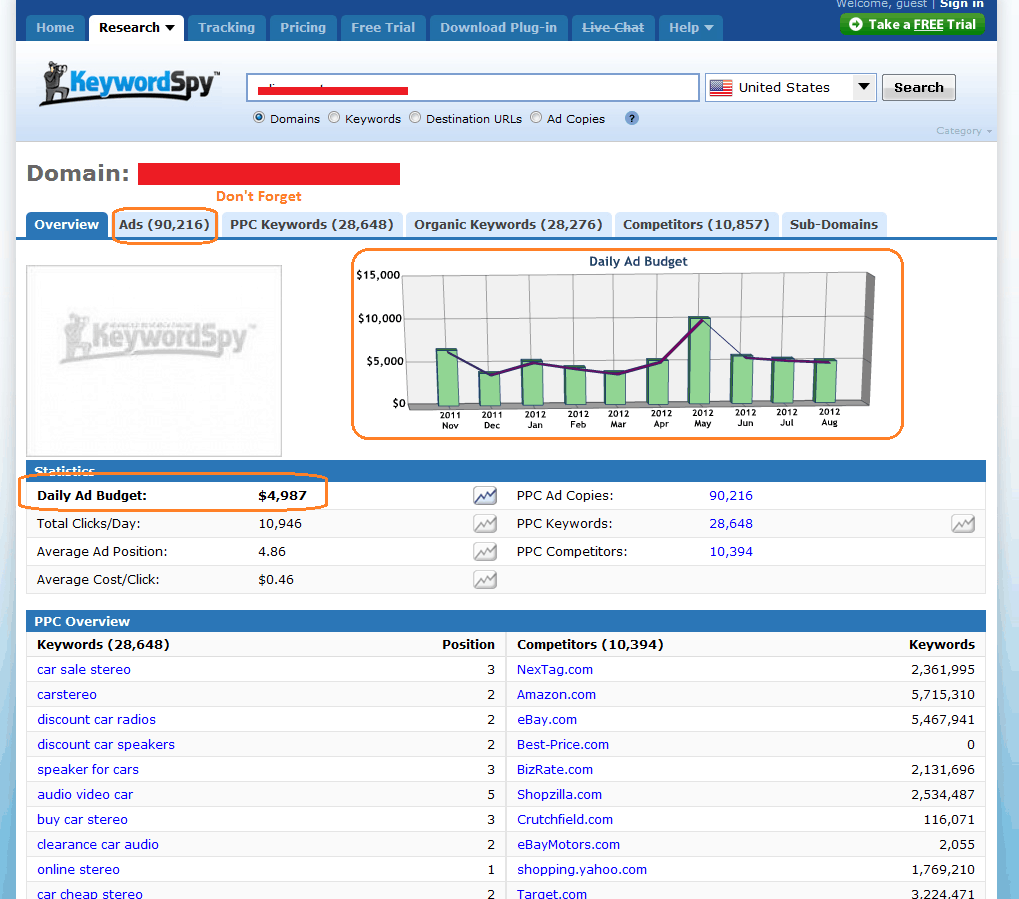 KEyword spy How to Spy On Your Competitors With SEO Tools