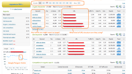 How to Spy On Your Competitors With SEO Tools