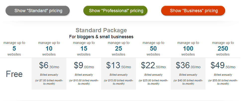 managewp pricing ManageWp Review: Best Way to Manage Multiple WordPress Blogs