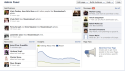 Thumbnail image for Facebook Added On Site Notification for Page Admins
