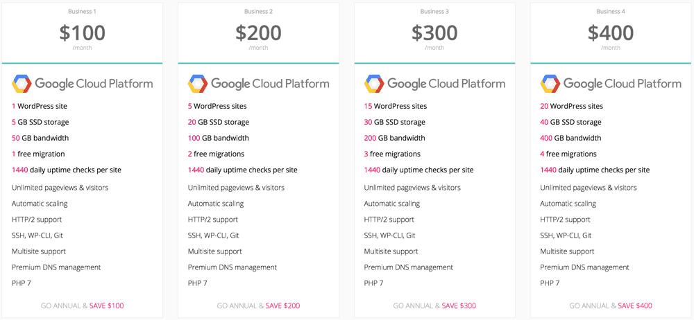 Managed WordPress hosting pricing