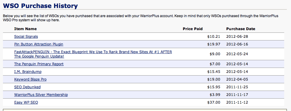 Purchased WSOs How I Earned $851 Selling Other Products from WarriorForum?