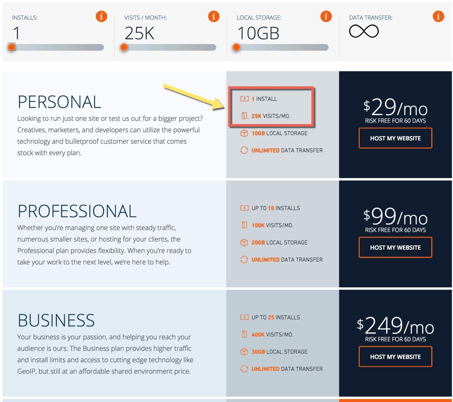 WPEngine Hosting Pricing
