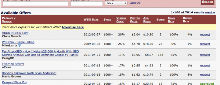 How I Earned $851 Selling Other Products from WarriorForum?