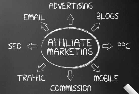 affiliate Why Affiliate Marketing is better than PPC Monetization?