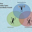 How Personality Type affects the Quality of Facebook Friends