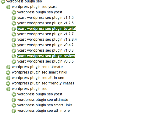 Free Keyword Suggestion