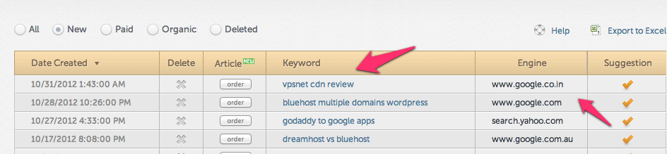 Hittail Keyword Dashboard HitTail Review : Related Keyword Suggestion Tool