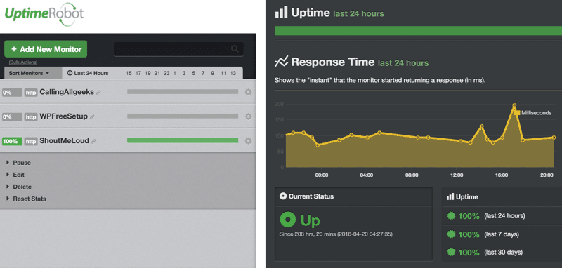 4 Best Web Services To Monitor Website Uptime & Downtime