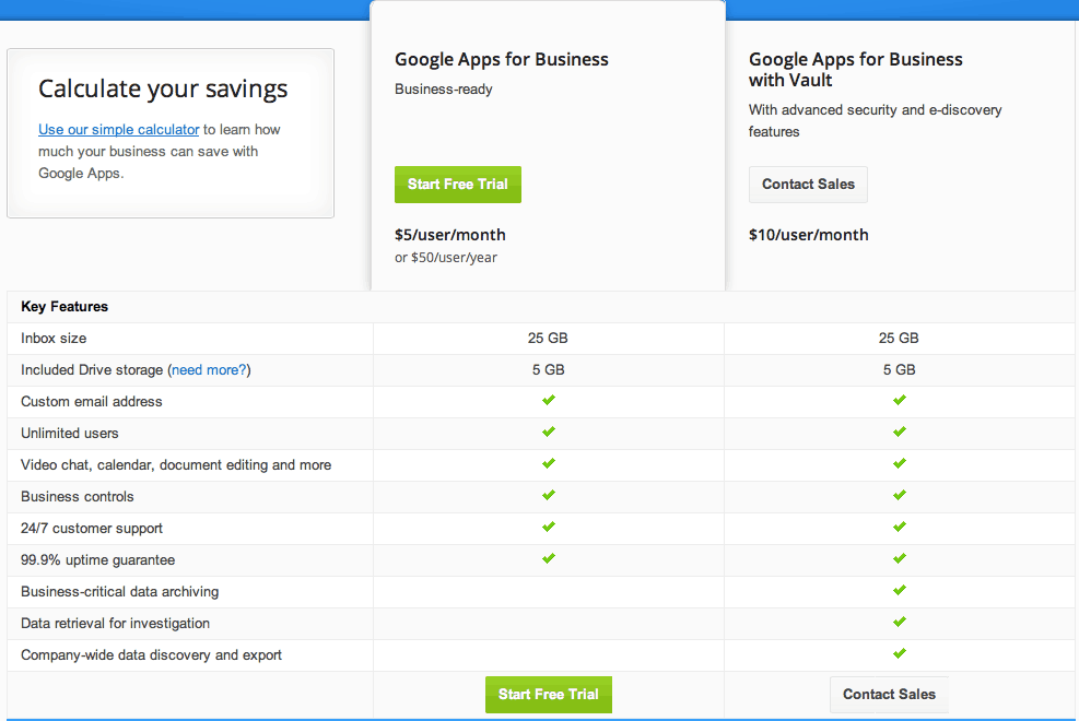 Google apps for businesses pricing