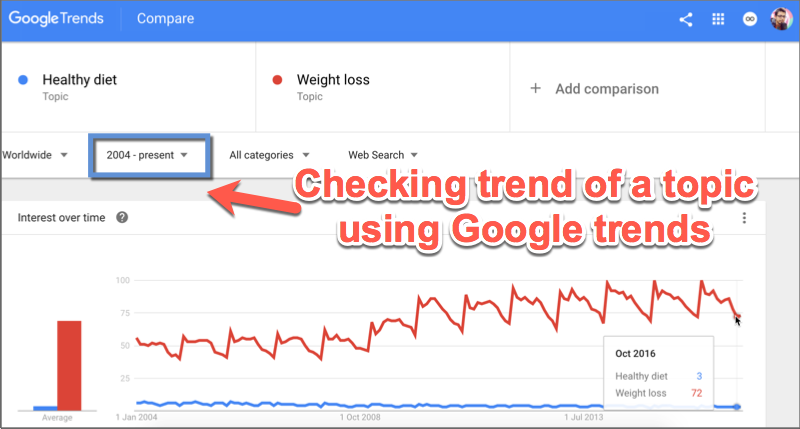 google-trends-niche-search