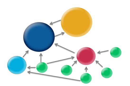pagerank visualization How to Calculate PageRank and what to do with it
