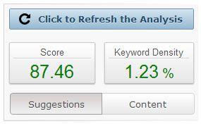 SEO Keyword score