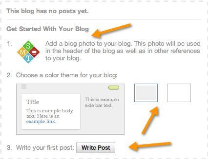 using Quora blog