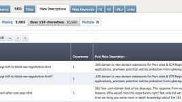 Ahrefs Added Generate Website SEO Reports Option