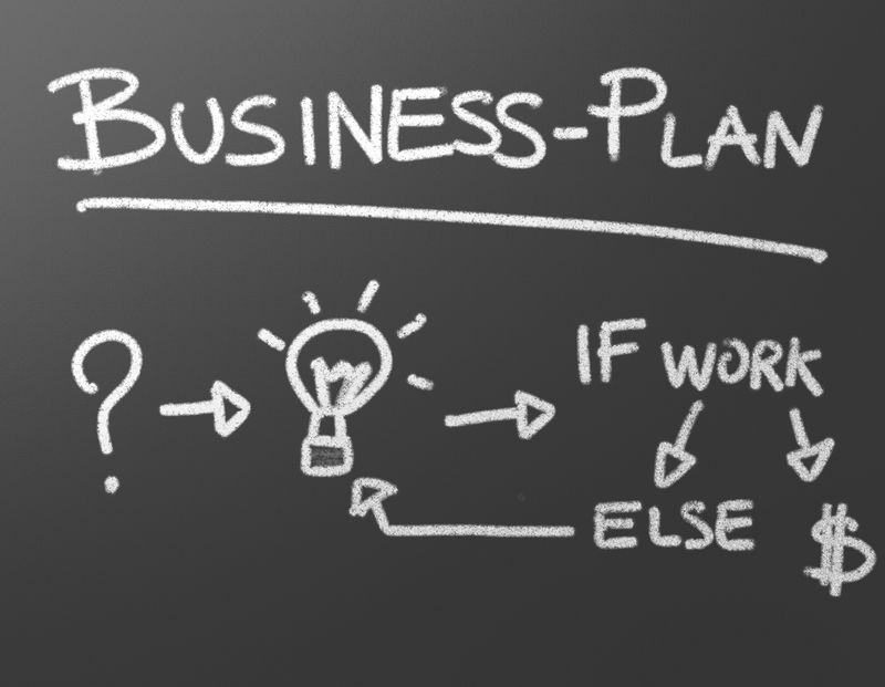 Writing a proper business plan