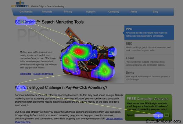 Web page heatmap CTR