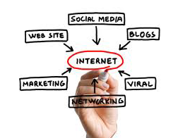 How to Create A Digital Marketing Strategy and Why You Need One