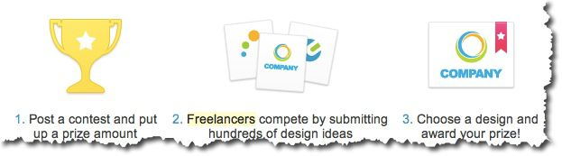 Freelance crowdsourcing How to CrowdSource Your Design Ideas using Freelancer.com