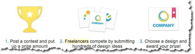 How to CrowdSource Your Design Ideas using Freelancer.com