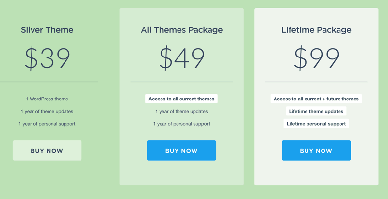 ThemeJunkie WordPress Theme Review : Lets Go Budget Shopping