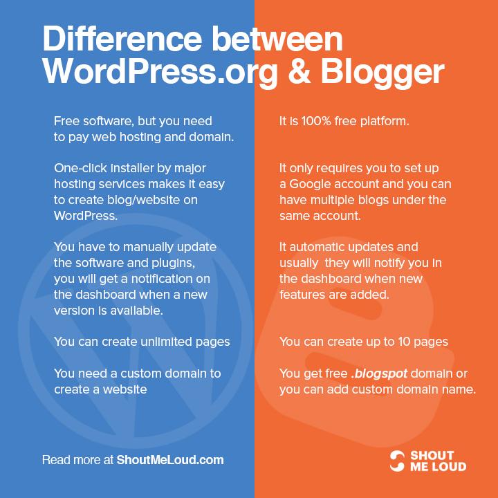 wordpress post type project