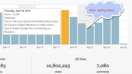 Effect of Showing Date Stamps On Blog Traffic [Case Study]