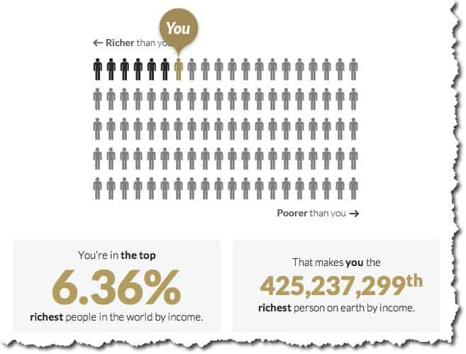 Your wealth report How Rich Are you in the World? Lets find out