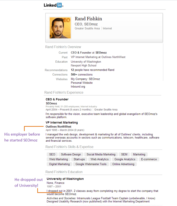 Rand Google Linkedin Profile