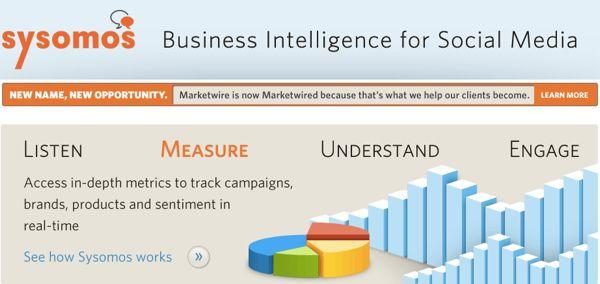 Sysomos social media monitoring tool