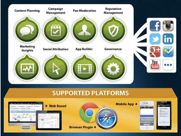 expion social media management